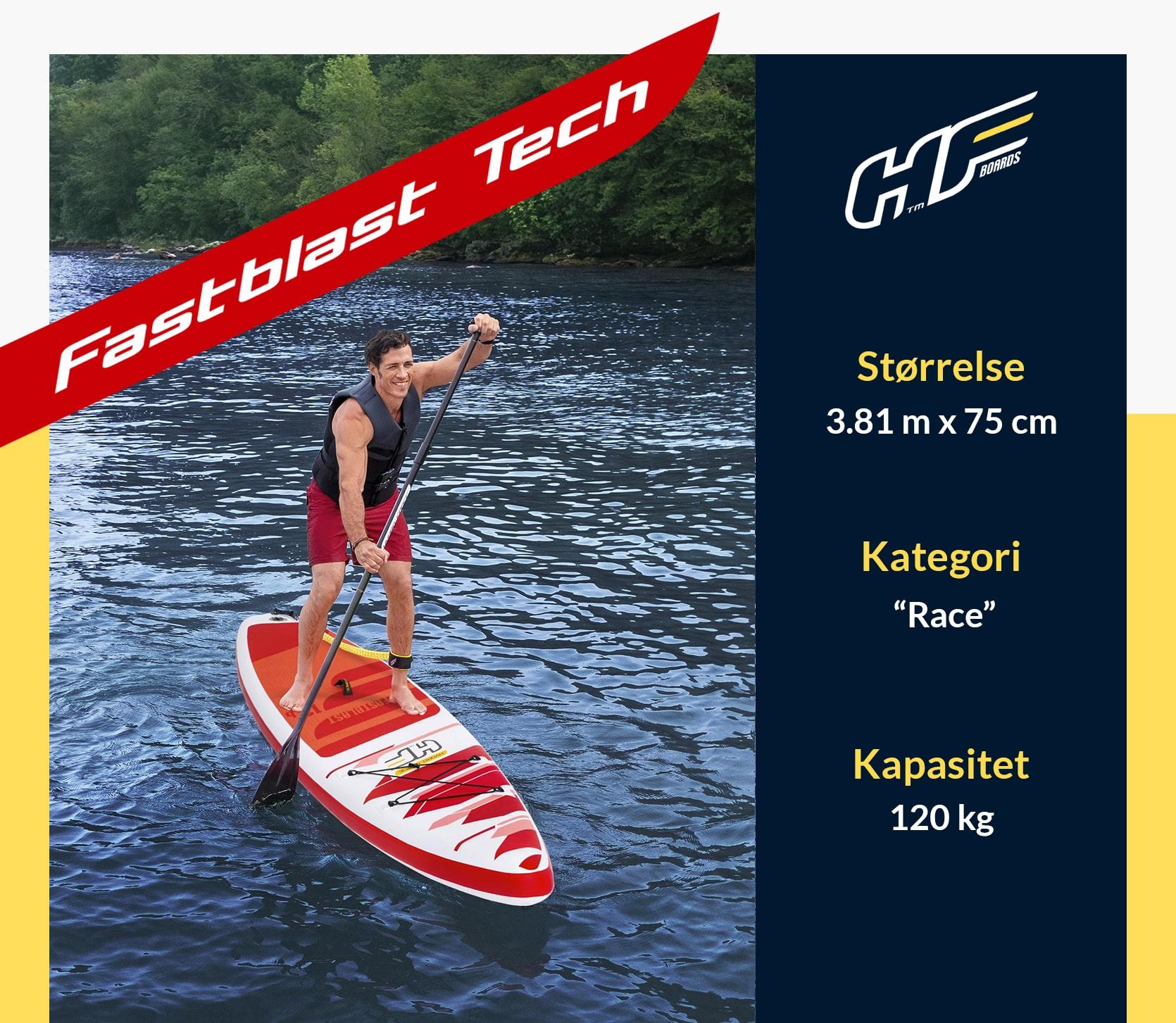 Fastblast Tech Sup brett fra Hydro-Force